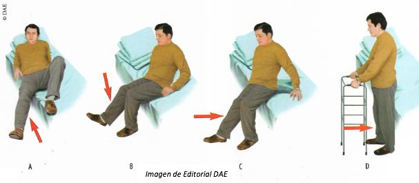 Cómo levantarse de la cama. Guía práctica para pacientes con Prótesis Total de Cadera IMTRA